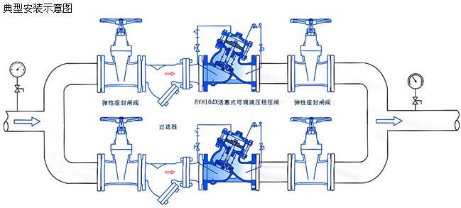 活塞式可调减压稳压阀安装示意图
