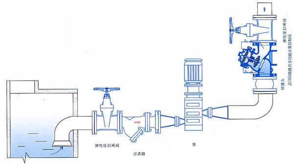 JD745X隔膜式多功能水泵控制阀典型安装示意图